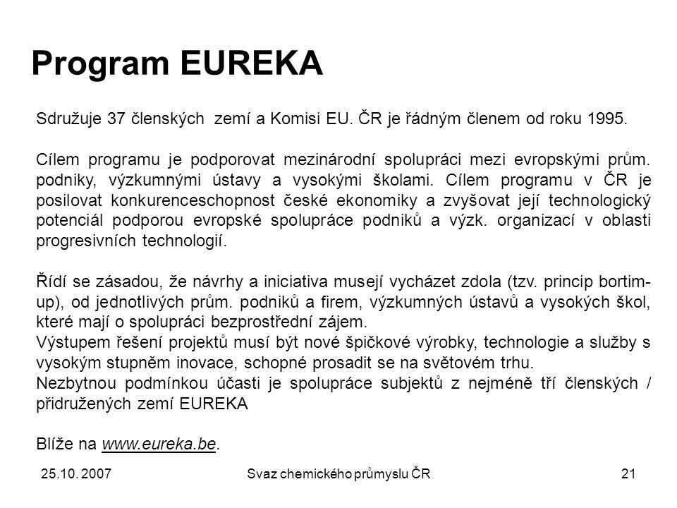 25.10. 2007Svaz chemického průmyslu ČR21 Program EUREKA Sdružuje 37 členských zemí a Komisi EU. ČR je řádným členem od roku 1995. Cílem programu je po