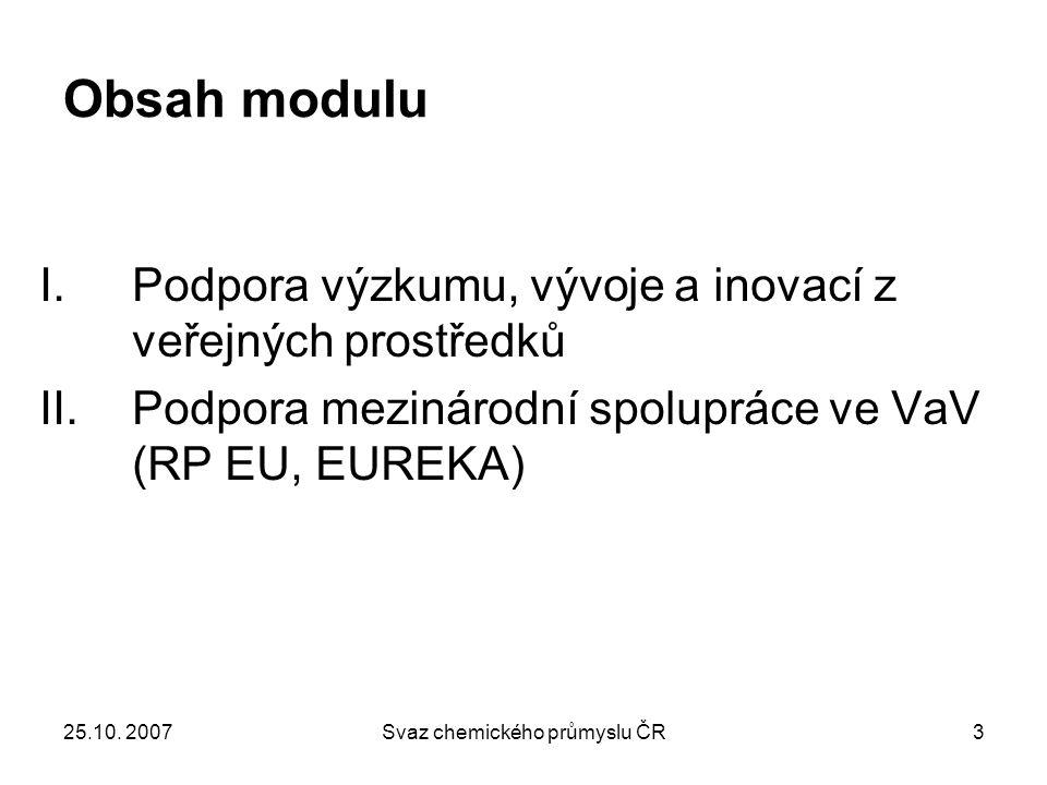 25.10. 2007Svaz chemického průmyslu ČR3 Obsah modulu I.Podpora výzkumu, vývoje a inovací z veřejných prostředků II.Podpora mezinárodní spolupráce ve V