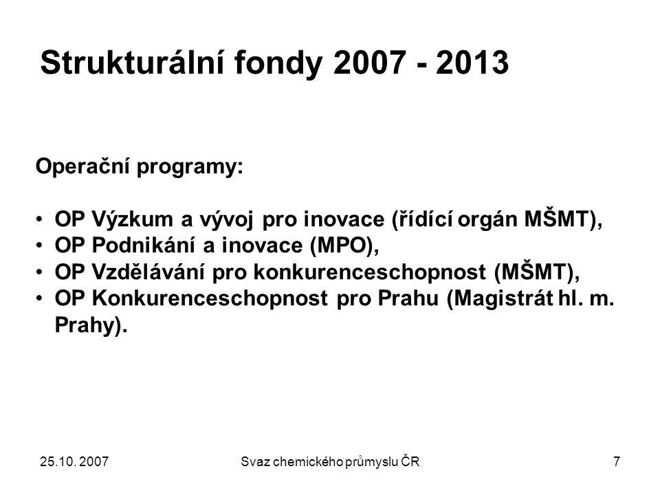 25.10. 2007Svaz chemického průmyslu ČR7 Strukturální fondy 2007 - 2013 Operační programy: OP Výzkum a vývoj pro inovace (řídící orgán MŠMT), OP Podnik