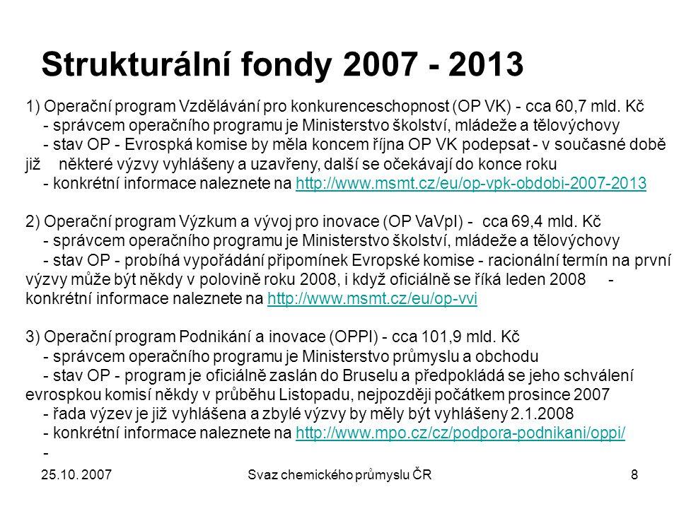 25.10. 2007Svaz chemického průmyslu ČR8 Strukturální fondy 2007 - 2013 1) Operační program Vzdělávání pro konkurenceschopnost (OP VK) - cca 60,7 mld.