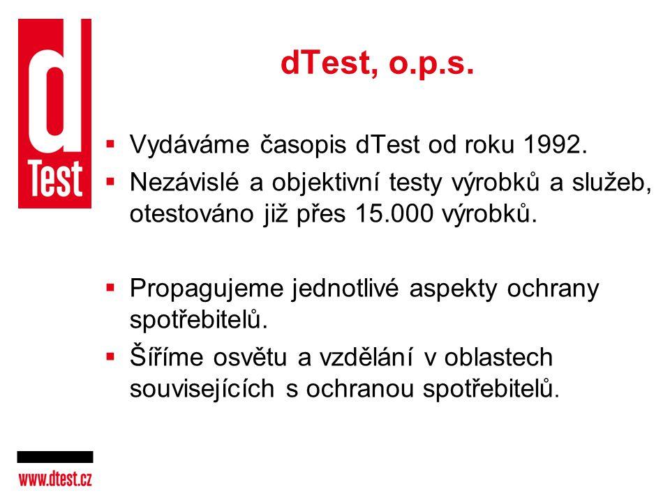  Vydáváme časopis dTest od roku 1992.  Nezávislé a objektivní testy výrobků a služeb, otestováno již přes 15.000 výrobků.  Propagujeme jednotlivé a