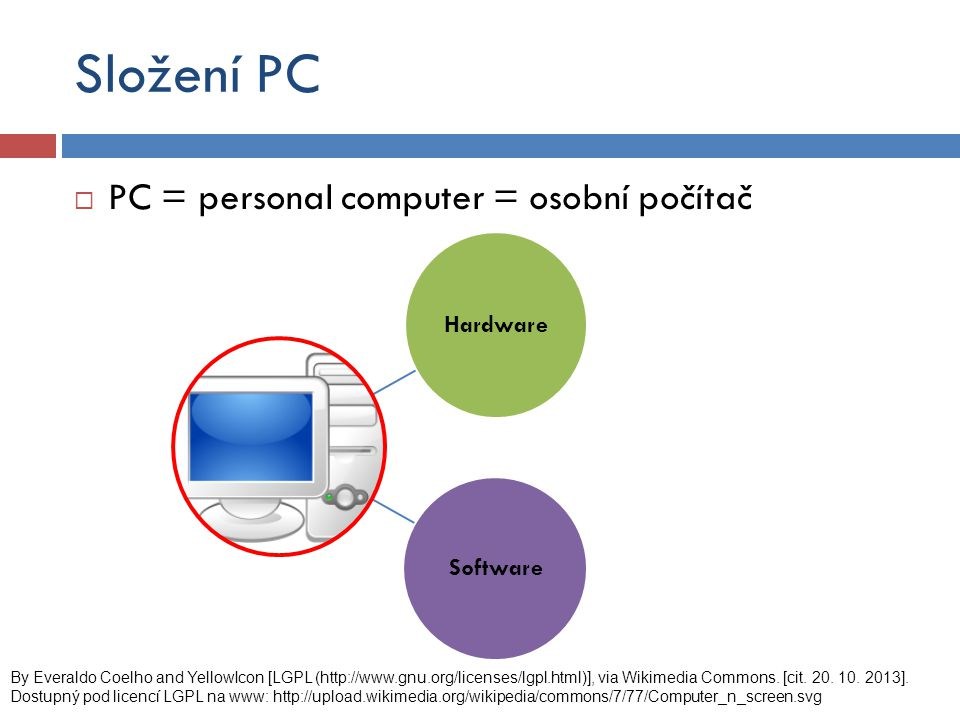 Složení PC  PC = personal computer = osobní počítač Hardware Software By Everaldo Coelho and YellowIcon [LGPL (http://www.gnu.org/licenses/lgpl.html)