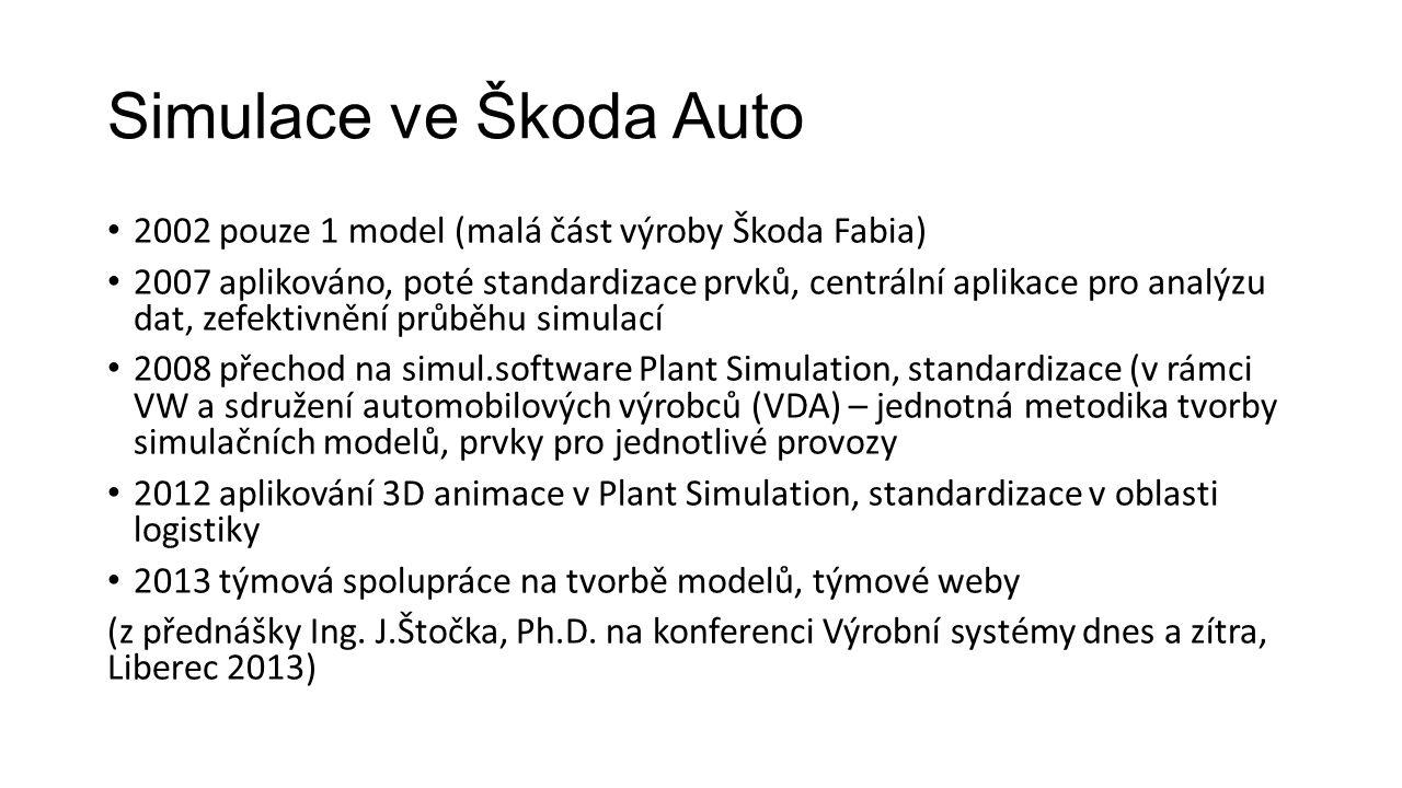 Simulace ve Škoda Auto 2002 pouze 1 model (malá část výroby Škoda Fabia) 2007 aplikováno, poté standardizace prvků, centrální aplikace pro analýzu dat, zefektivnění průběhu simulací 2008 přechod na simul.software Plant Simulation, standardizace (v rámci VW a sdružení automobilových výrobců (VDA) – jednotná metodika tvorby simulačních modelů, prvky pro jednotlivé provozy 2012 aplikování 3D animace v Plant Simulation, standardizace v oblasti logistiky 2013 týmová spolupráce na tvorbě modelů, týmové weby (z přednášky Ing.