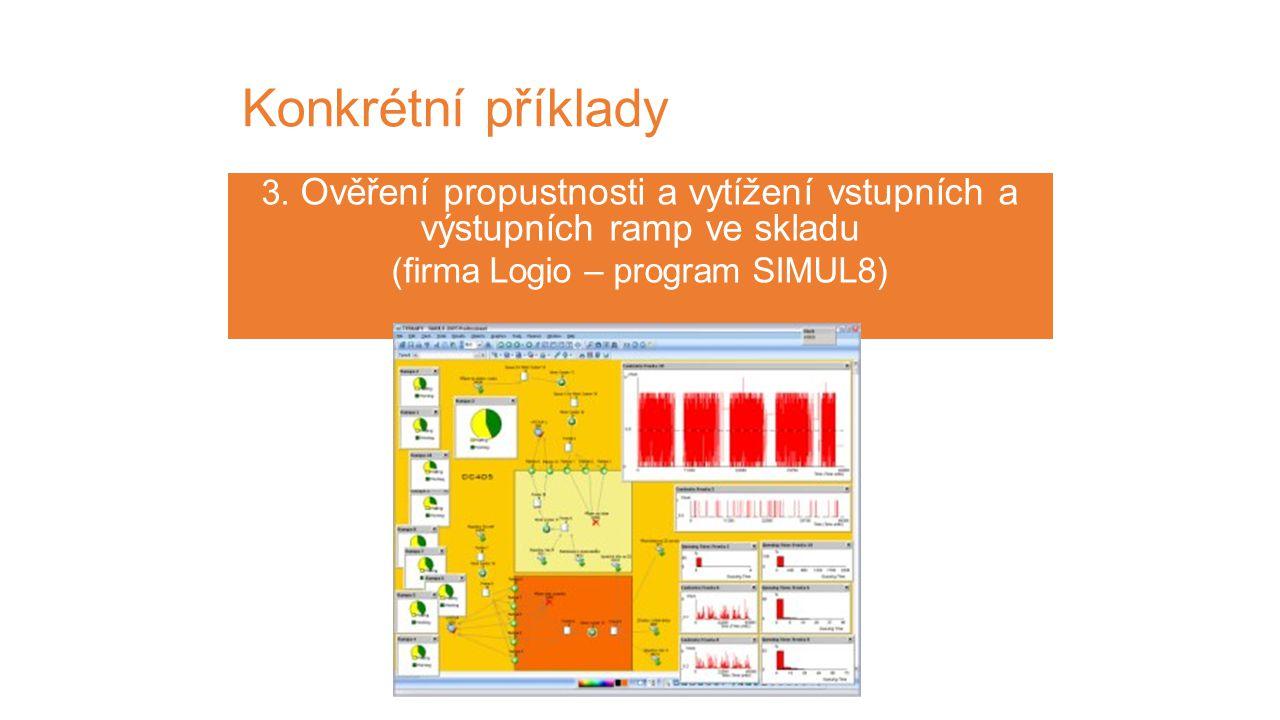 3. Ověření propustnosti a vytížení vstupních a výstupních ramp ve skladu (firma Logio – program SIMUL8) Konkrétní příklady