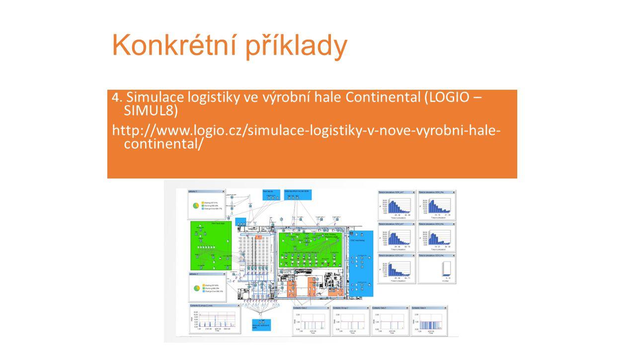 4. Simulace logistiky ve výrobní hale Continental (LOGIO – SIMUL8) http://www.logio.cz/simulace-logistiky-v-nove-vyrobni-hale- continental/
