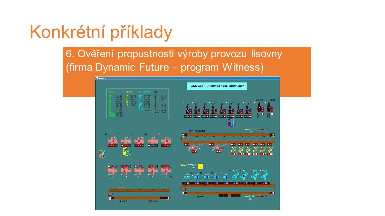 Konkrétní příklady 6. Ověření propustnosti výroby provozu lisovny (firma Dynamic Future – program Witness)