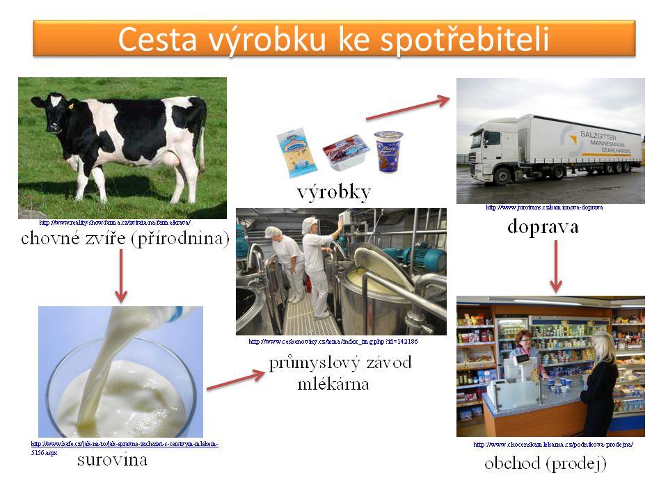 Cesta výrobku ke spotřebiteli