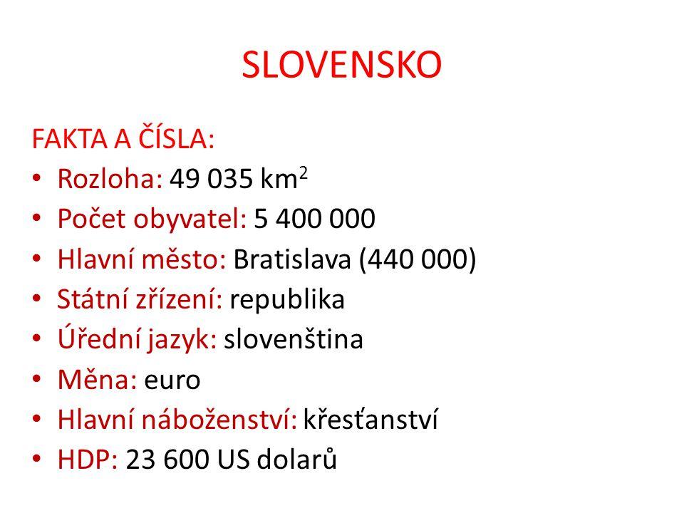 SLOVENSKO FAKTA A ČÍSLA: Rozloha: 49 035 km 2 Počet obyvatel: 5 400 000 Hlavní město: Bratislava (440 000) Státní zřízení: republika Úřední jazyk: slovenština Měna: euro Hlavní náboženství: křesťanství HDP: 23 600 US dolarů