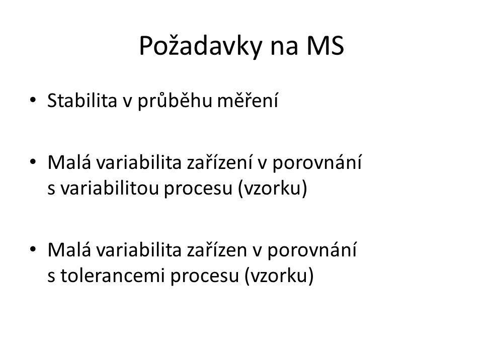 Požadavky na MS Stabilita v průběhu měření Malá variabilita zařízení v porovnání s variabilitou procesu (vzorku) Malá variabilita zařízen v porovnání