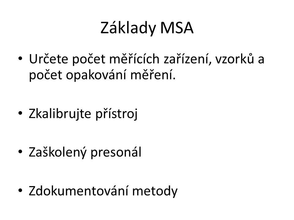 Základy MSA Určete počet měřících zařízení, vzorků a počet opakování měření. Zkalibrujte přístroj Zaškolený presonál Zdokumentování metody