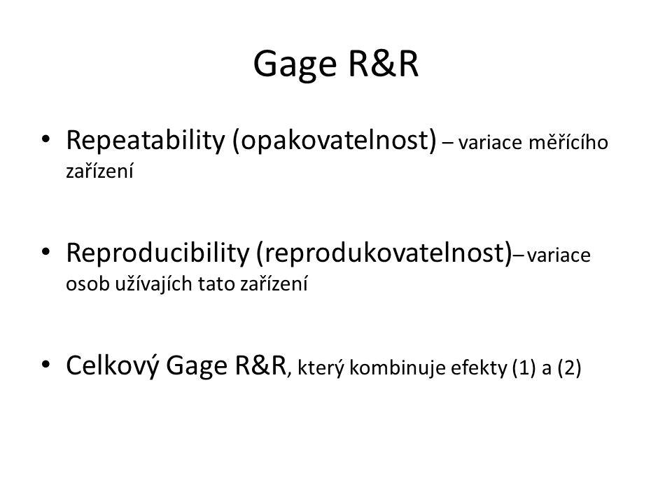 Gage R&R Repeatability (opakovatelnost) – variace měřícího zařízení Reproducibility (reprodukovatelnost) – variace osob užívajích tato zařízení Celkov