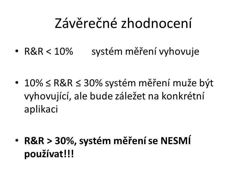 Závěrečné zhodnocení R&R < 10% systém měření vyhovuje 10% ≤ R&R ≤ 30% systém měření muže být vyhovující, ale bude záležet na konkrétní aplikaci R&R >