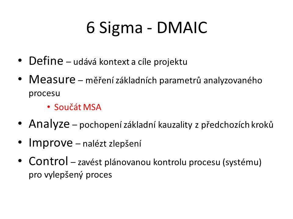 6 Sigma - DMAIC Define – udává kontext a cíle projektu Measure – měření základních parametrů analyzovaného procesu Součát MSA Analyze – pochopení zákl