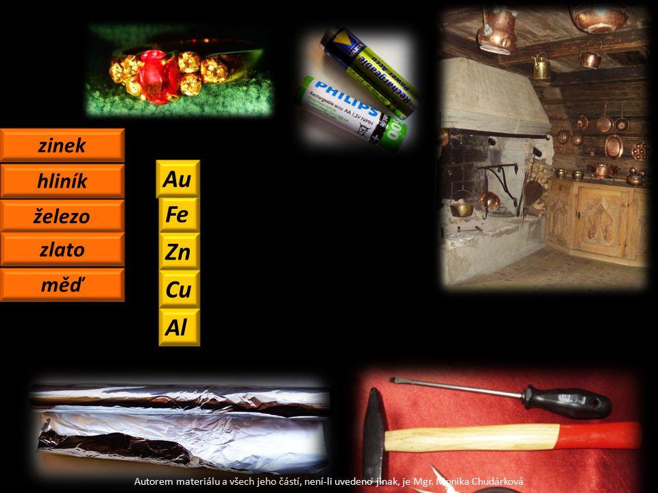 Autorem materiálu a všech jeho částí, není-li uvedeno jinak, je Mgr. Monika Chudárková zinek železo hliník zlato měď Zn Fe Au Al Cu