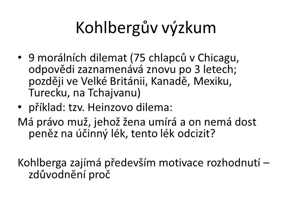 Kohlbergův výzkum 9 morálních dilemat (75 chlapců v Chicagu, odpovědi zaznamenává znovu po 3 letech; později ve Velké Británii, Kanadě, Mexiku, Turecku, na Tchajvanu) příklad: tzv.
