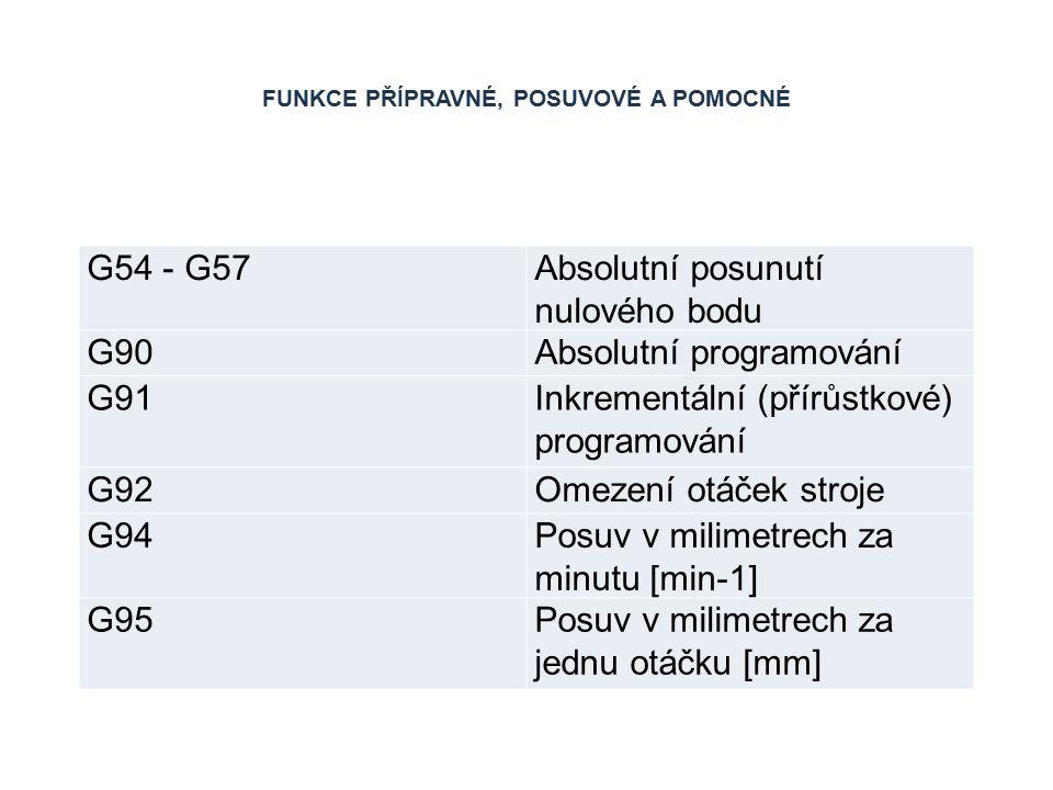FUNKCE PŘÍPRAVNÉ, POSUVOVÉ A POMOCNÉ G54 - G57Absolutní posunutí nulového bodu G90Absolutní programování G91Inkrementální (přírůstkové) programování G92Omezení otáček stroje G94Posuv v milimetrech za minutu [min-1] G95Posuv v milimetrech za jednu otáčku [mm]