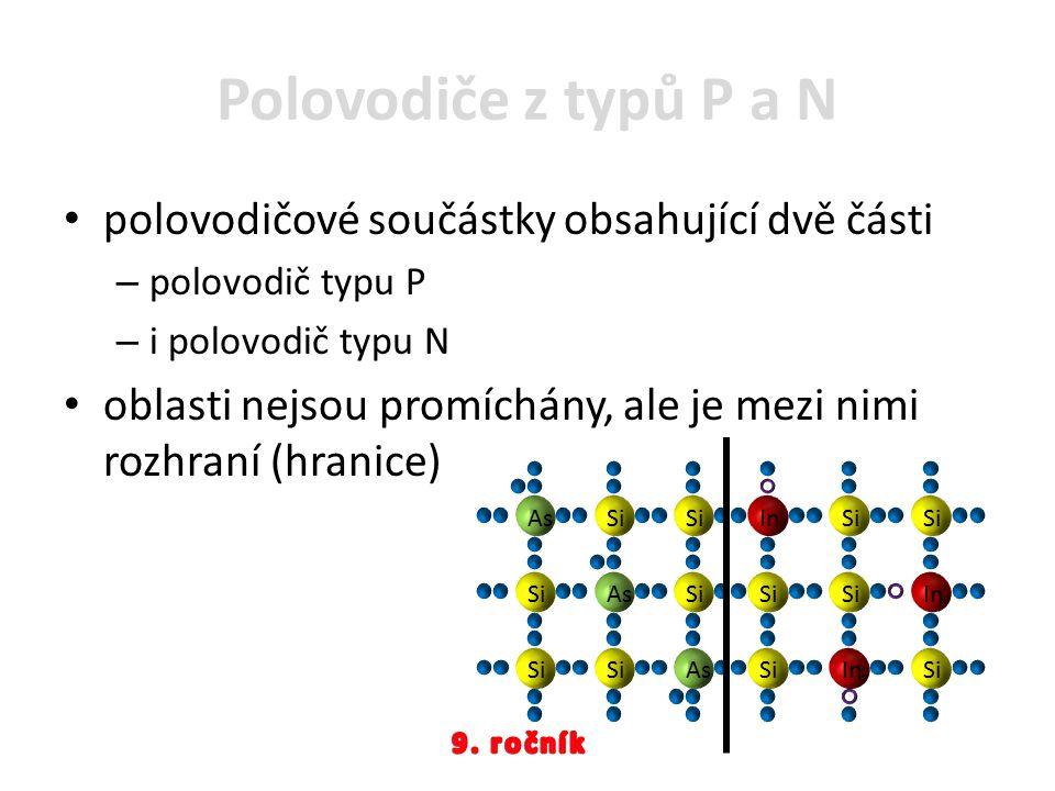 Polovodiče z typů P a N polovodičové součástky obsahující dvě části –p–polovodič typu P –i–i polovodič typu N oblasti nejsou promíchány, ale je mezi n