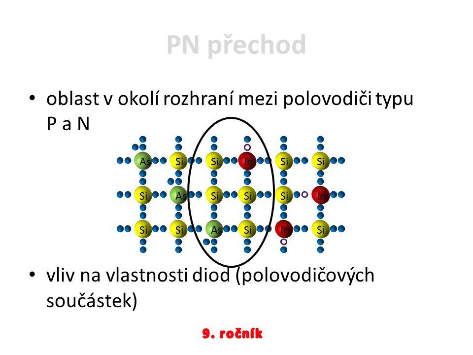 PN přechod oblast v okolí rozhraní mezi polovodiči typu P a N vliv na vlastnosti diod (polovodičových součástek) As Si As Si In