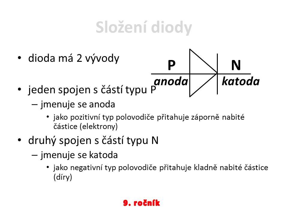 Složení diody dioda má 2 vývody jeden spojen s částí typu P –j–jmenuje se anoda jako pozitivní typ polovodiče přitahuje záporně nabité částice (elektr
