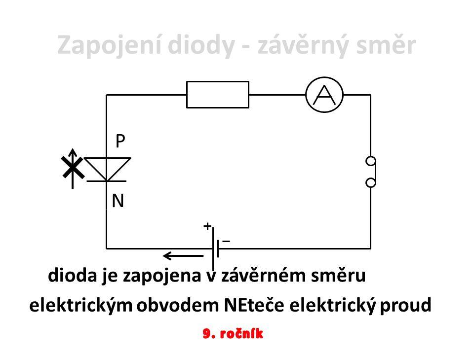 Zapojení diody - závěrný směr P N elektrickým obvodem NEteče elektrický proud dioda je zapojena v závěrném směru