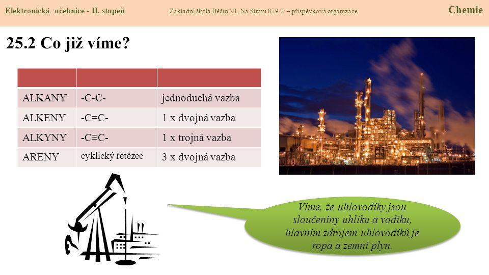 25.3 Jaké si řekneme nové termíny a názvy.Elektronická učebnice - II.