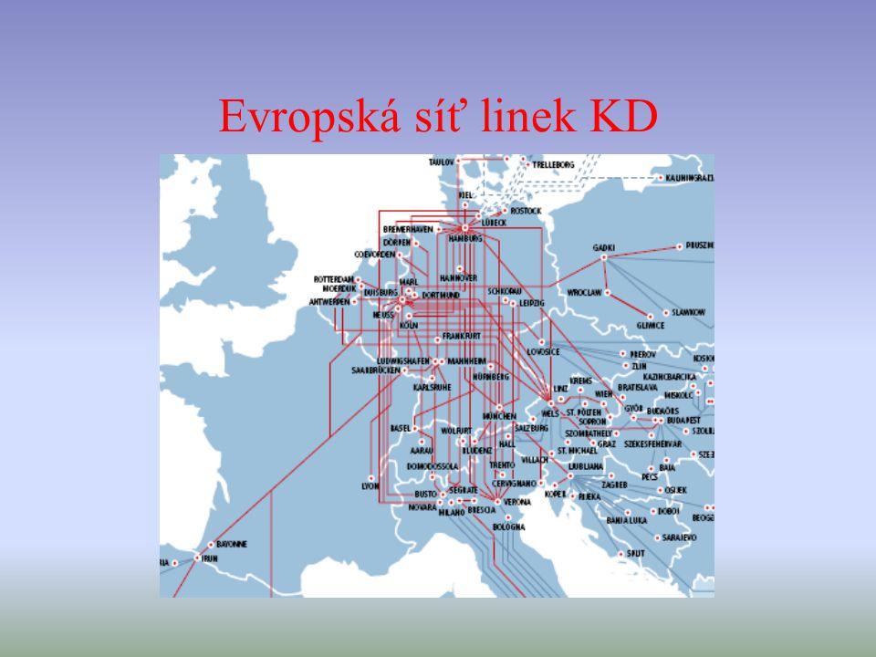 Evropská síť linek KD