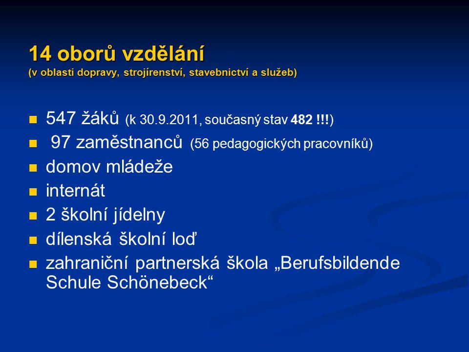 14 oborů vzdělání (v oblasti dopravy, strojírenství, stavebnictví a služeb) 547 žáků (k 30.9.2011, současný stav 482 !!!) 97 zaměstnanců (56 pedagogic