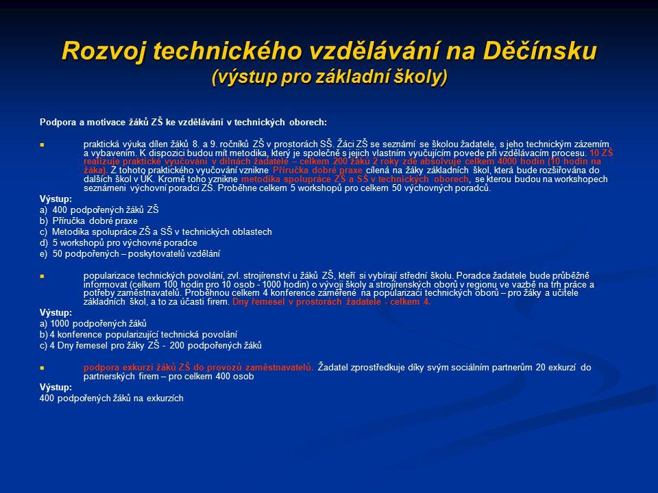 Rozvoj technického vzdělávání na Děčínsku (výstup pro základní školy) Podpora a motivace žáků ZŠ ke vzdělávání v technických oborech: praktická výuka dílen žáků 8.