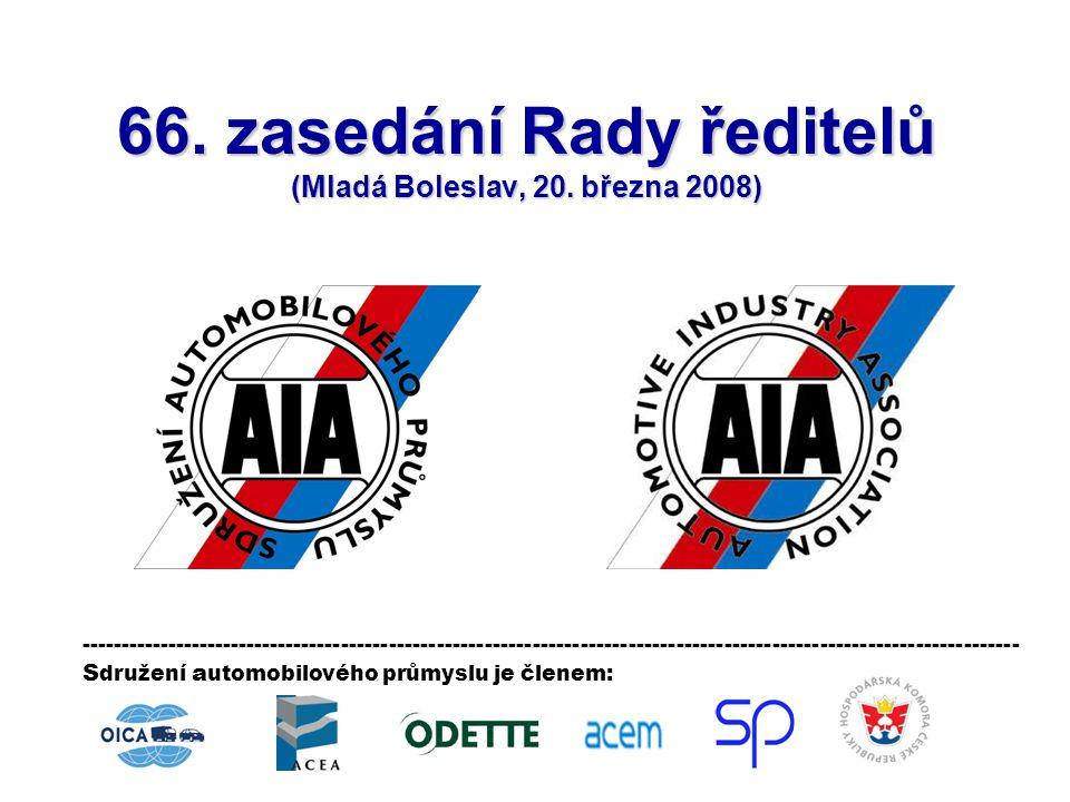 66. zasedání Rady ředitelů (Mladá Boleslav, 20.