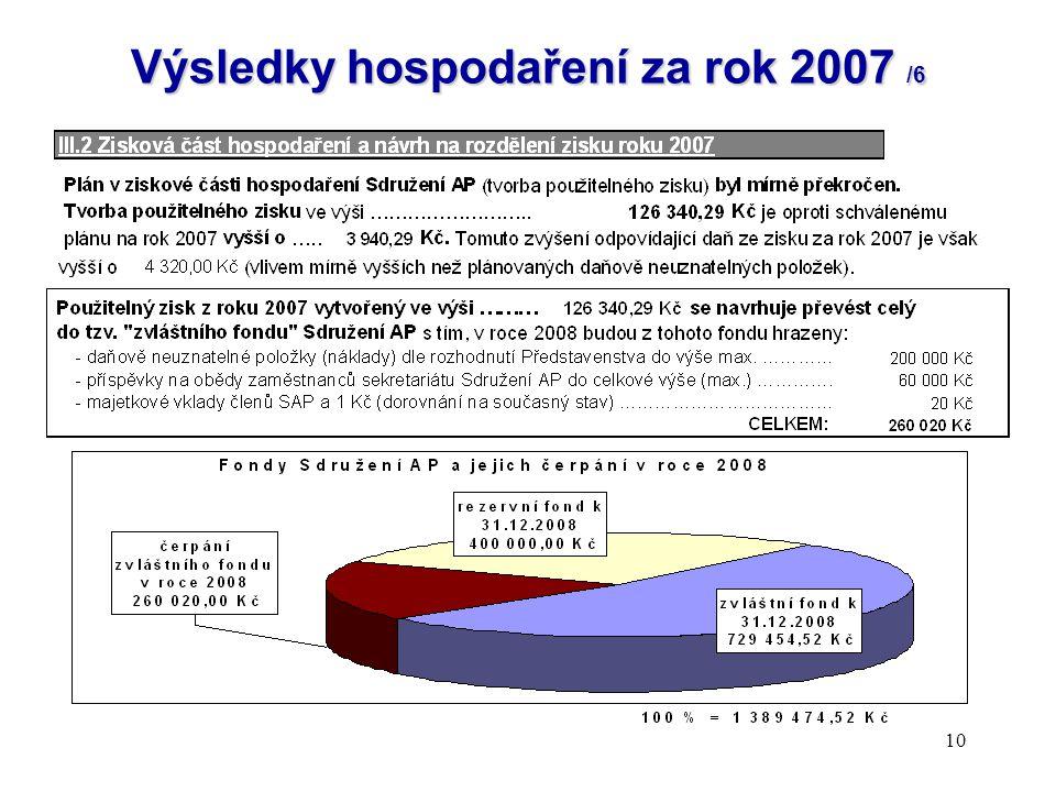 10 Výsledky hospodaření za rok 2007 /6