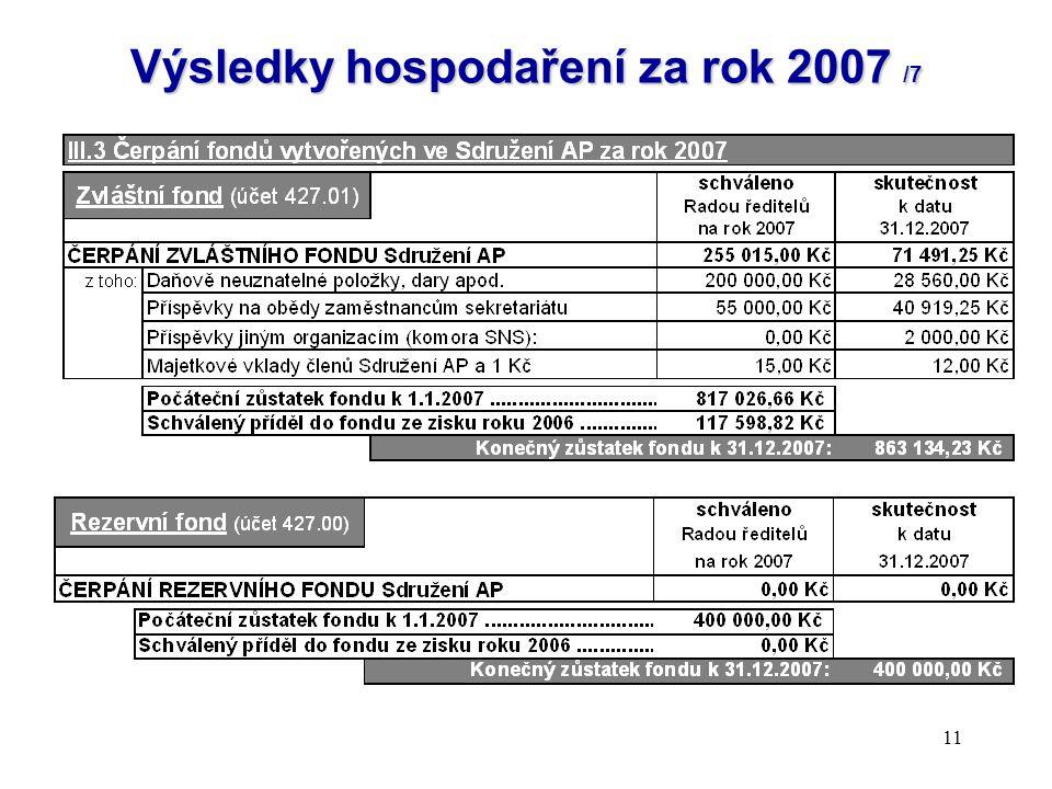 11 Výsledky hospodaření za rok 2007 /7