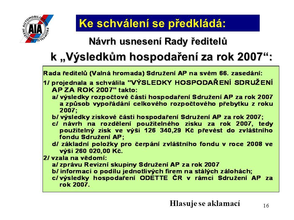 """16 Návrh usnesení Rady ředitelů k """"Výsledkům hospodaření za rok 2007"""": Ke schválení se předkládá: Hlasuje se aklamací"""