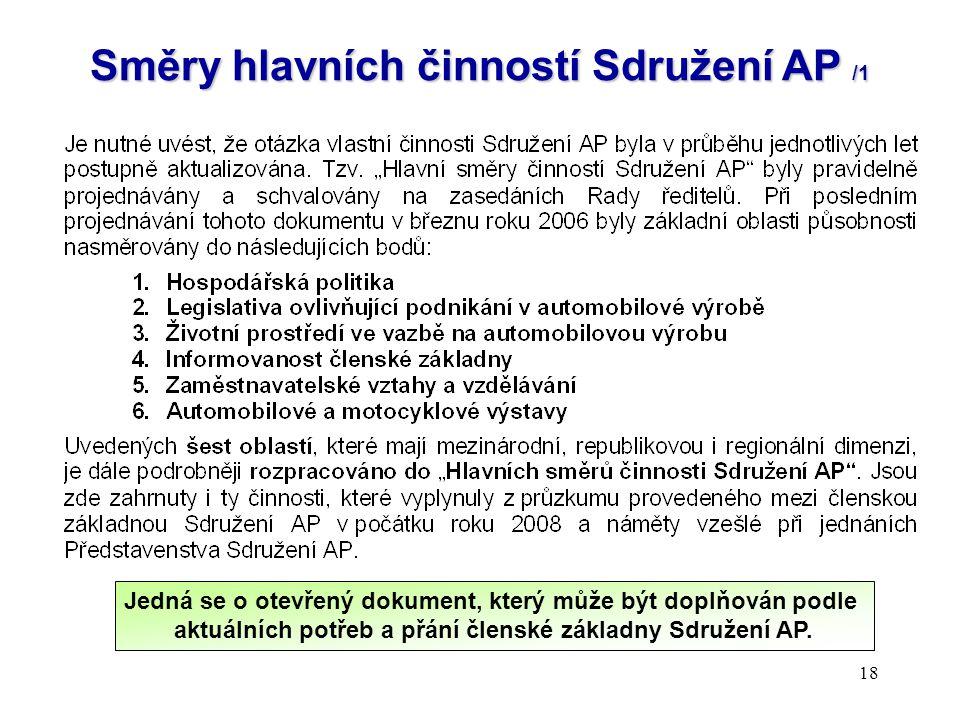 18 Směry hlavních činností Sdružení AP /1 Jedná se o otevřený dokument, který může být doplňován podle aktuálních potřeb a přání členské základny Sdru
