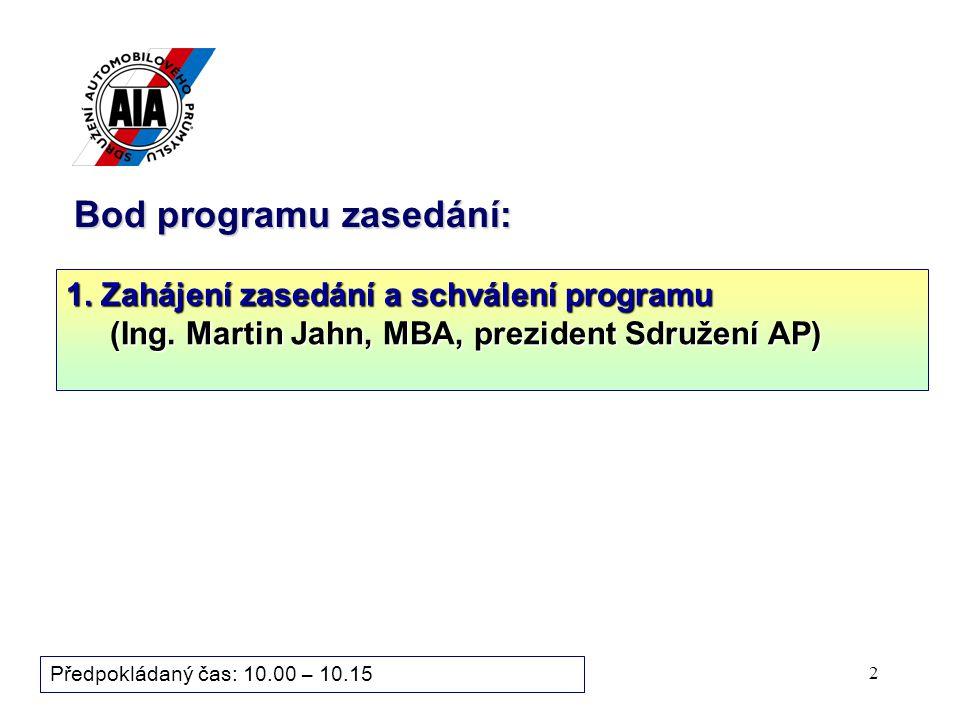 2 Bod programu zasedání: 1. Zahájení zasedání a schválení programu (Ing. Martin Jahn, MBA, prezident Sdružení AP) (Ing. Martin Jahn, MBA, prezident Sd