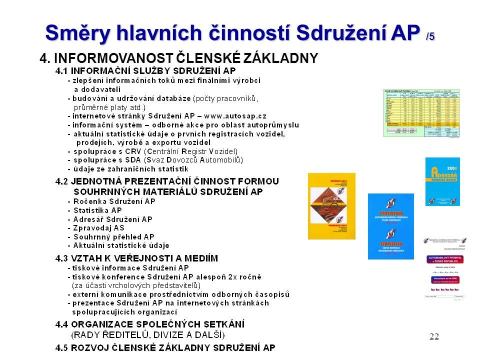 22 Směry hlavních činností Sdružení AP /5 4. INFORMOVANOST ČLENSKÉ ZÁKLADNY