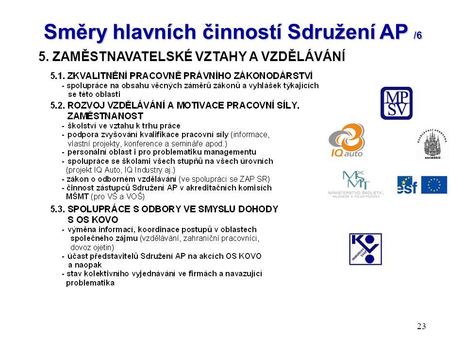 23 Směry hlavních činností Sdružení AP /6 5. ZAMĚSTNAVATELSKÉ VZTAHY A VZDĚLÁVÁNÍ