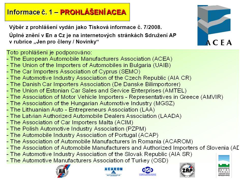 29 Informace č. 1 – PROHLÁŠENÍ ACEA Výběr z prohlášení vydán jako Tisková informace č. 7/2008. Úplné znění v En a Cz je na internetových stránkách Sdr