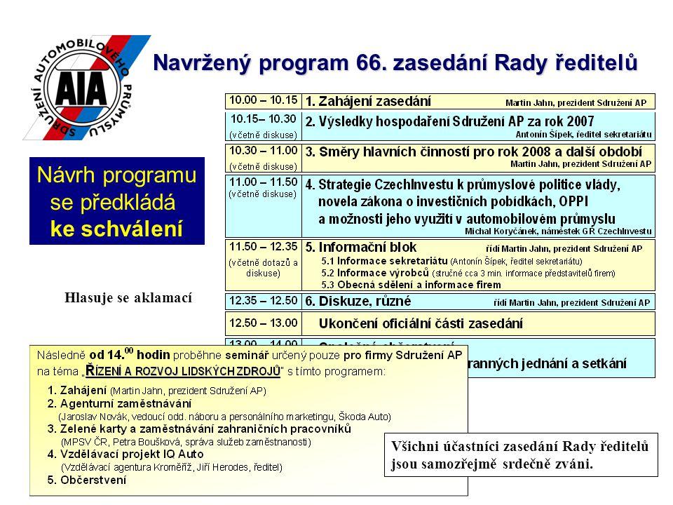 4 Bod programu zasedání: 2.Výsledky hospodaření Sdružení AP za rok 2007 (Ing.