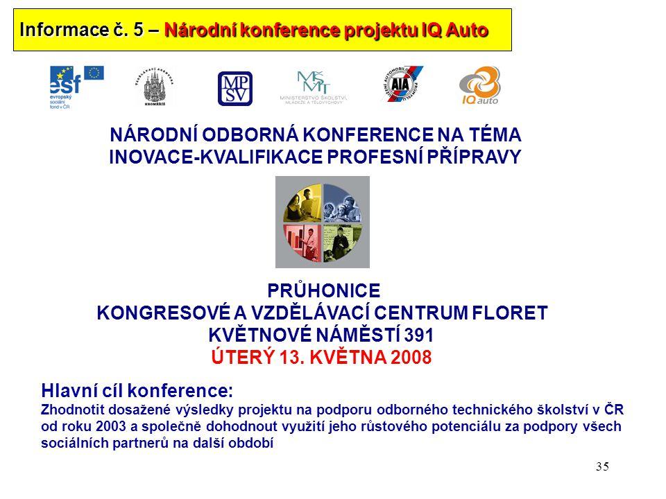 35 Informace č. 5 – Národní konference projektu IQ Auto PRŮHONICE KONGRESOVÉ A VZDĚLÁVACÍ CENTRUM FLORET KVĚTNOVÉ NÁMĚSTÍ 391 ÚTERÝ 13. KVĚTNA 2008 NÁ