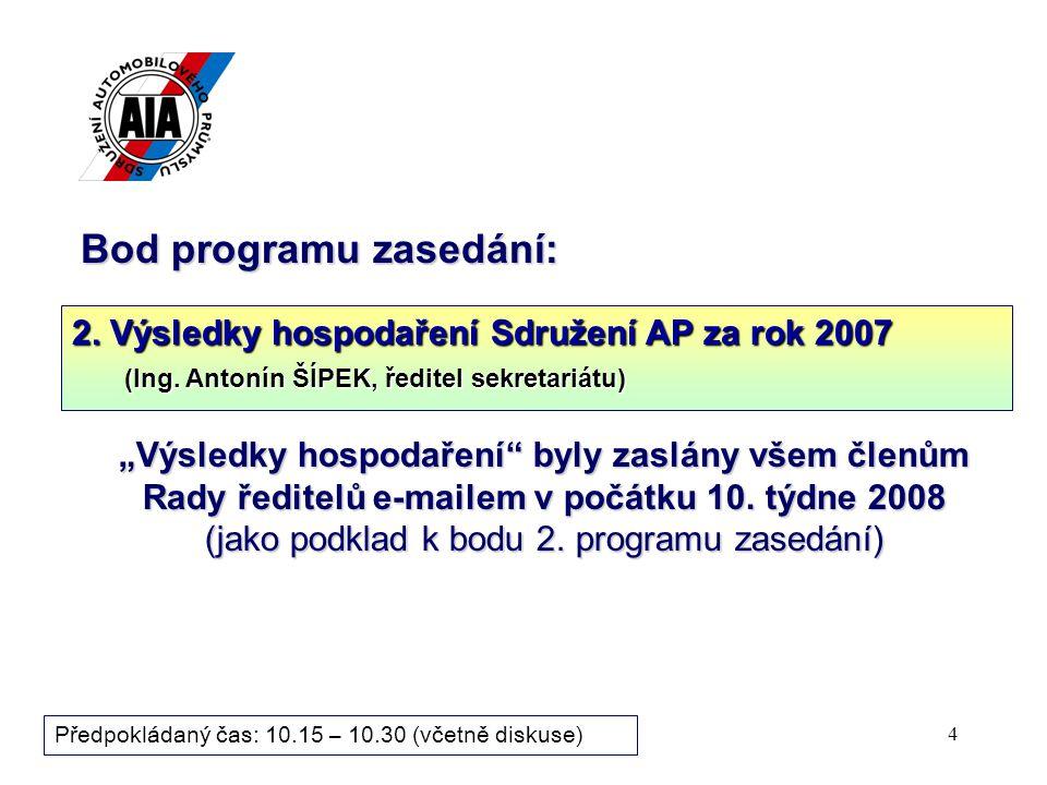 4 Bod programu zasedání: 2. Výsledky hospodaření Sdružení AP za rok 2007 (Ing. Antonín ŠÍPEK, ředitel sekretariátu) Předpokládaný čas: 10.15 – 10.30 (