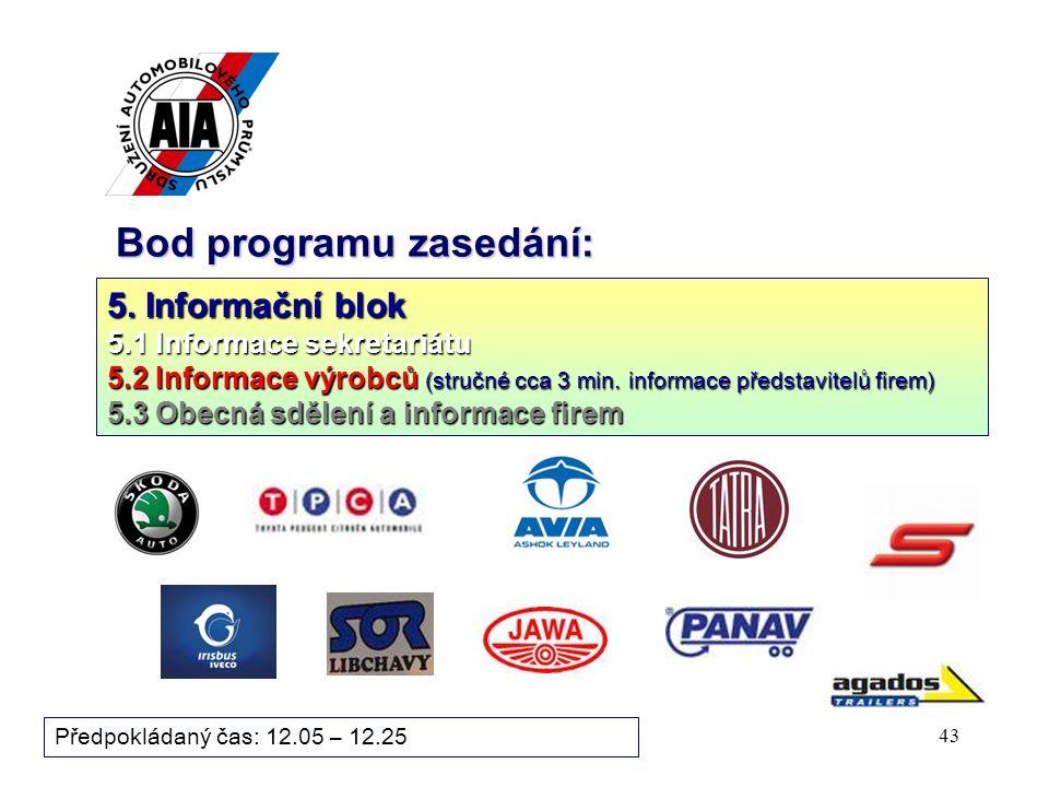 43 Bod programu zasedání: 5. Informační blok 5.1 Informace sekretariátu 5.2 Informace výrobců (stručné cca 3 min. informace představitelů firem) 5.3 O
