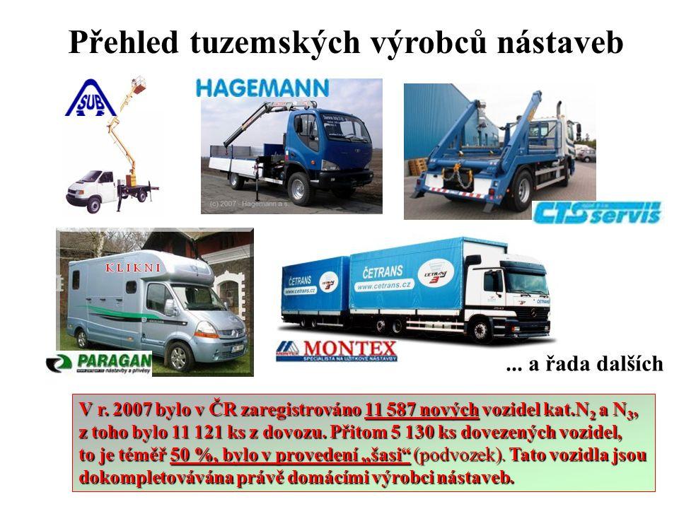 51 Přehled tuzemských výrobců nástaveb... a řada dalších V r. 2007 bylo v ČR zaregistrováno 11 587 nových vozidel kat.N 2 a N 3, z toho bylo 11 121 ks