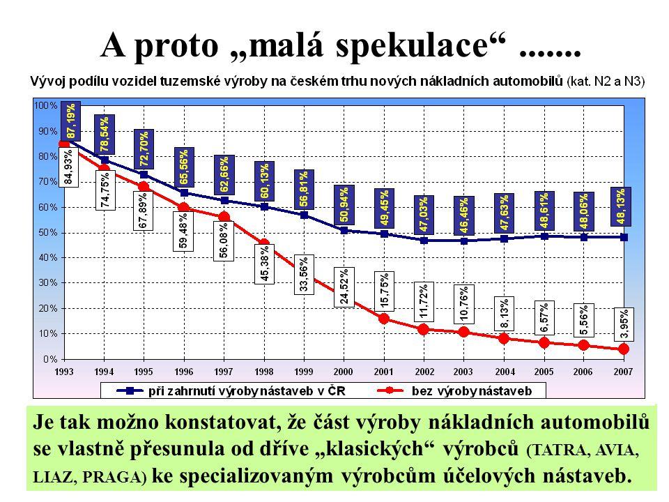 """52 A proto """"malá spekulace""""....... Je tak možno konstatovat, že část výroby nákladních automobilů se vlastně přesunula od dříve """"klasických"""" výrobců ("""