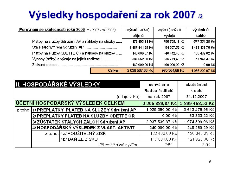 6 Výsledky hospodaření za rok 2007 /2