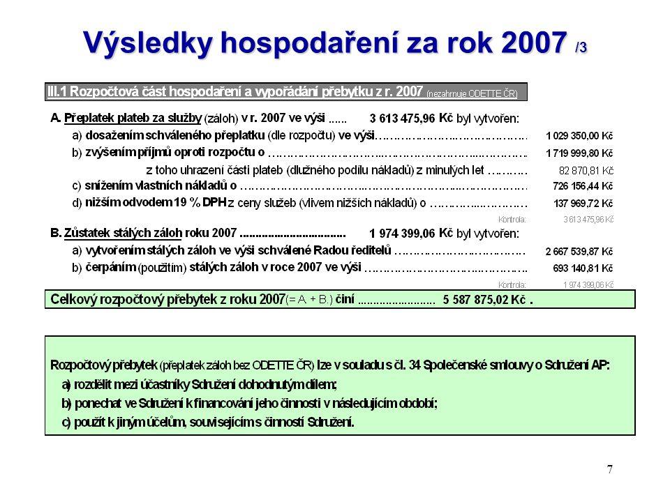 7 Výsledky hospodaření za rok 2007 /3