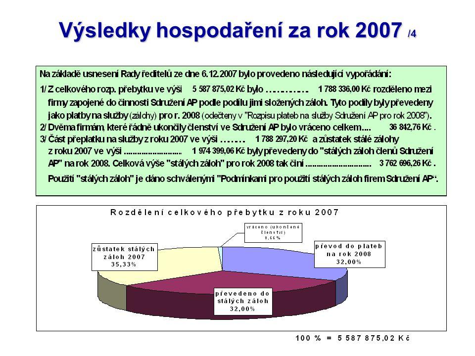 9 Výsledky hospodaření za rok 2007 /5