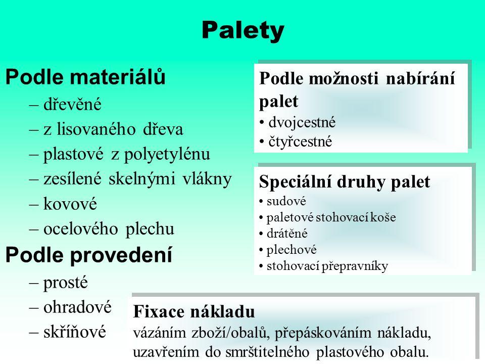 Palety Podle materiálů – dřevěné – z lisovaného dřeva – plastové z polyetylénu – zesílené skelnými vlákny – kovové – ocelového plechu Podle provedení