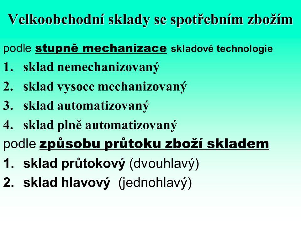 Velkoobchodní sklady se spotřebním zbožím podle stupně mechanizace skladové technologie 1.sklad nemechanizovaný 2.sklad vysoce mechanizovaný 3.sklad a