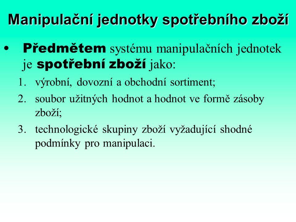 Manipulační jednotky spotřebního zboží Předmětem systému manipulačních jednotek je spotřební zboží jako: 1.výrobní, dovozní a obchodní sortiment; 2.so