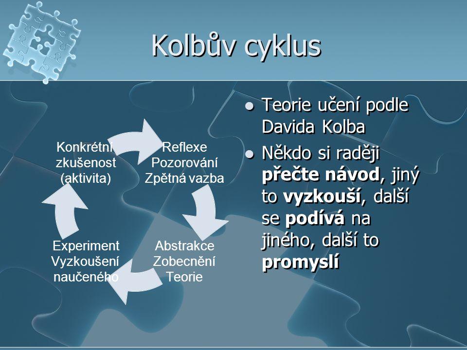 Kolbův cyklus Reflexe Pozorování Zpětná vazba Abstrakce Zobecnění Teorie Experiment Vyzkoušení naučeného Konkrétní zkušenost (aktivita) Teorie učení podle Davida Kolba Někdo si raději přečte návod, jiný to vyzkouší, další se podívá na jiného, další to promyslí